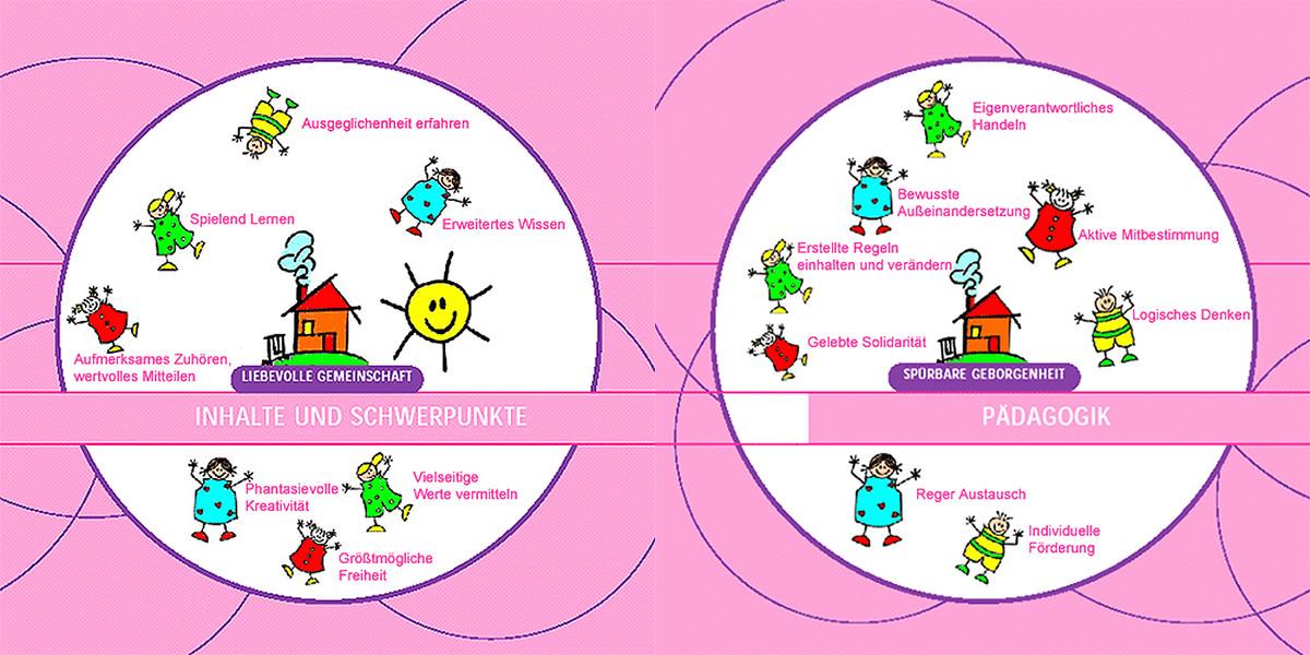 Kindergarten gosheim unser konzept for Konzept kindergarten
